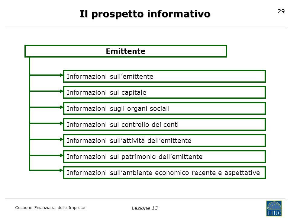 Gestione Finanziaria delle Imprese Lezione 13 29 Il prospetto informativo Emittente Informazioni sullemittente Informazioni sul capitale Informazioni