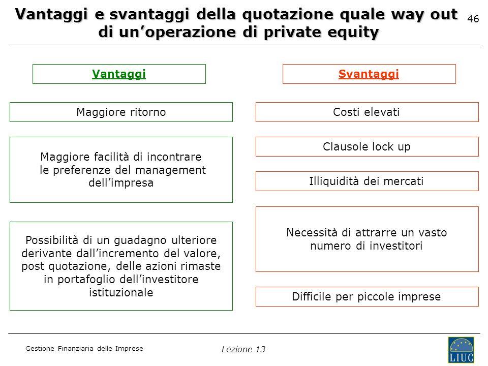 Gestione Finanziaria delle Imprese Lezione 13 46 Vantaggi Maggiore ritorno Maggiore facilità di incontrare le preferenze del management dellimpresa Po