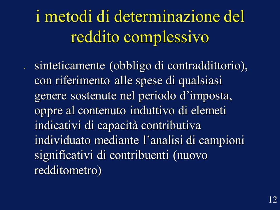 i metodi di determinazione del reddito complessivo sinteticamente (obbligo di contraddittorio), con riferimento alle spese di qualsiasi genere sostenu