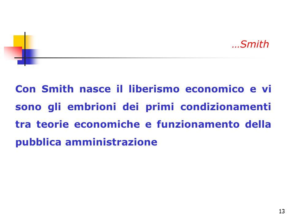 13 Con Smith nasce il liberismo economico e vi sono gli embrioni dei primi condizionamenti tra teorie economiche e funzionamento della pubblica ammini