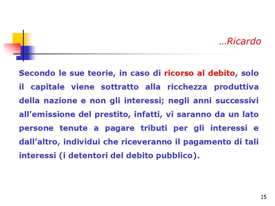 15 Secondo le sue teorie, in caso di ricorso al debito, solo il capitale viene sottratto alla ricchezza produttiva della nazione e non gli interessi;