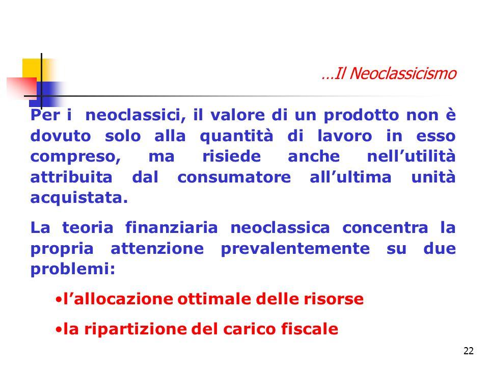 22 Per i neoclassici, il valore di un prodotto non è dovuto solo alla quantità di lavoro in esso compreso, ma risiede anche nellutilità attribuita dal