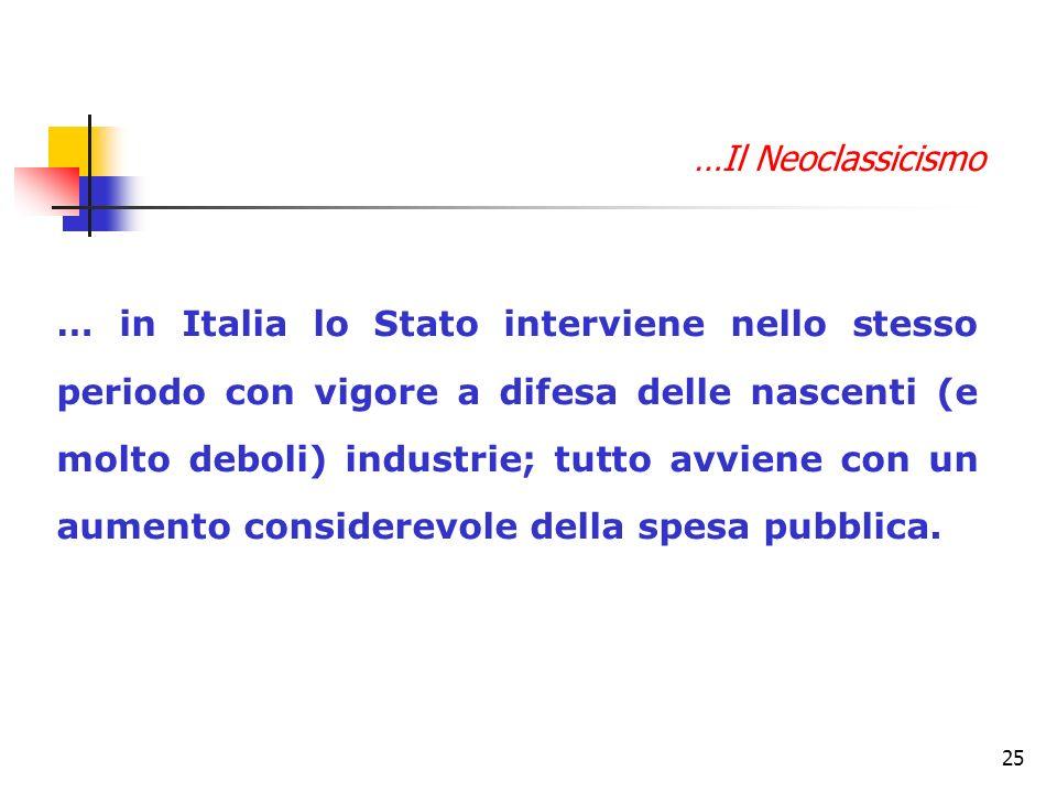 25 … in Italia lo Stato interviene nello stesso periodo con vigore a difesa delle nascenti (e molto deboli) industrie; tutto avviene con un aumento co