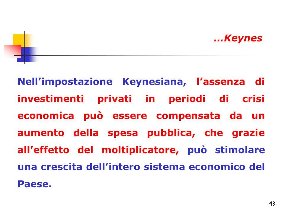 43 Nellimpostazione Keynesiana, lassenza di investimenti privati in periodi di crisi economica può essere compensata da un aumento della spesa pubblic