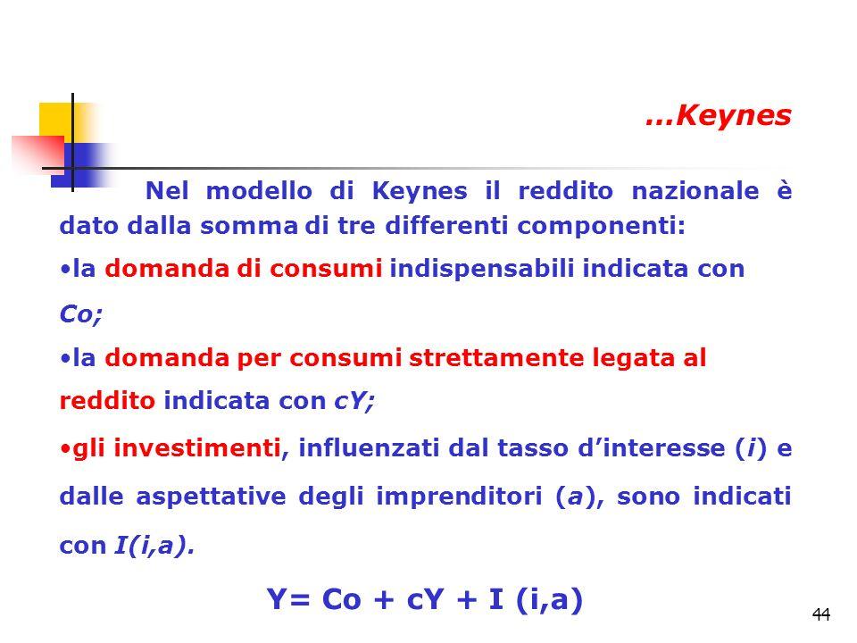 44 Nel modello di Keynes il reddito nazionale è dato dalla somma di tre differenti componenti: la domanda di consumi indispensabili indicata con Co; l