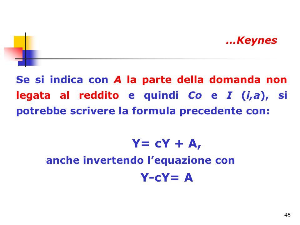 45 Se si indica con A la parte della domanda non legata al reddito e quindi Co e I (i,a), si potrebbe scrivere la formula precedente con: Y= cY + A, a