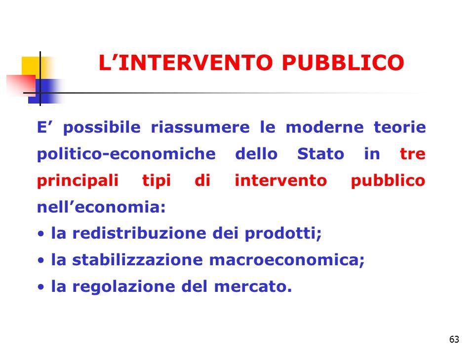 63 E possibile riassumere le moderne teorie politico-economiche dello Stato in tre principali tipi di intervento pubblico nelleconomia: la redistribuz