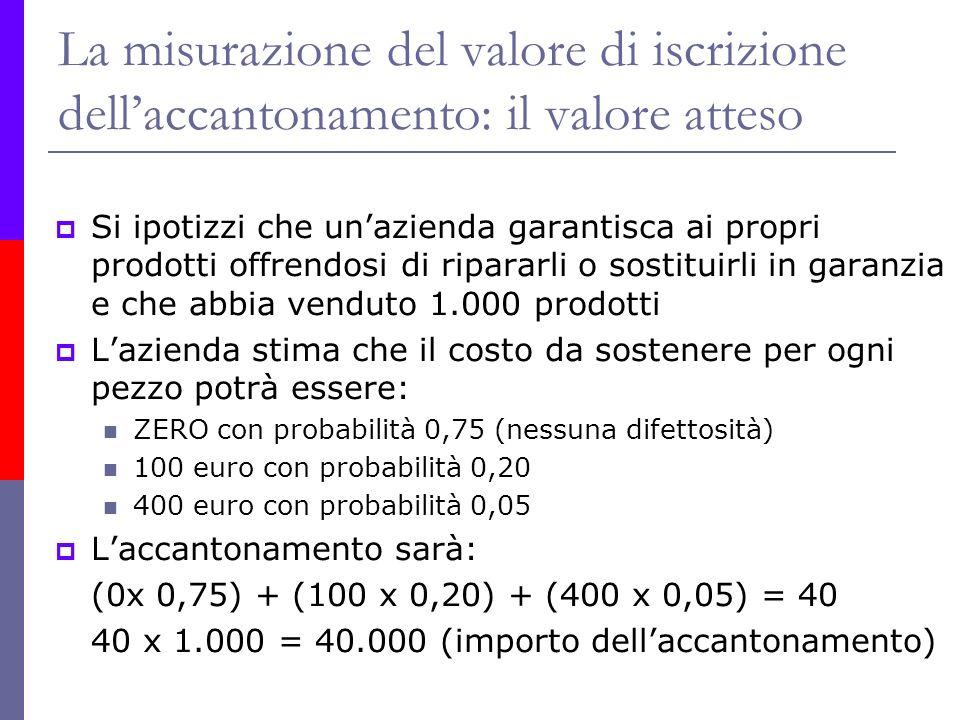 La misurazione del valore di iscrizione dellaccantonamento: il valore atteso Si ipotizzi che unazienda garantisca ai propri prodotti offrendosi di rip