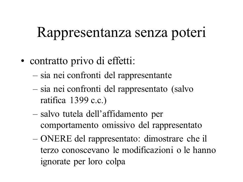 Rappresentanza senza poteri contratto privo di effetti: –sia nei confronti del rappresentante –sia nei confronti del rappresentato (salvo ratifica 139