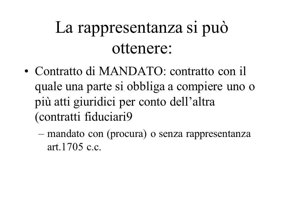 La rappresentanza si può ottenere: Contratto di MANDATO: contratto con il quale una parte si obbliga a compiere uno o più atti giuridici per conto del