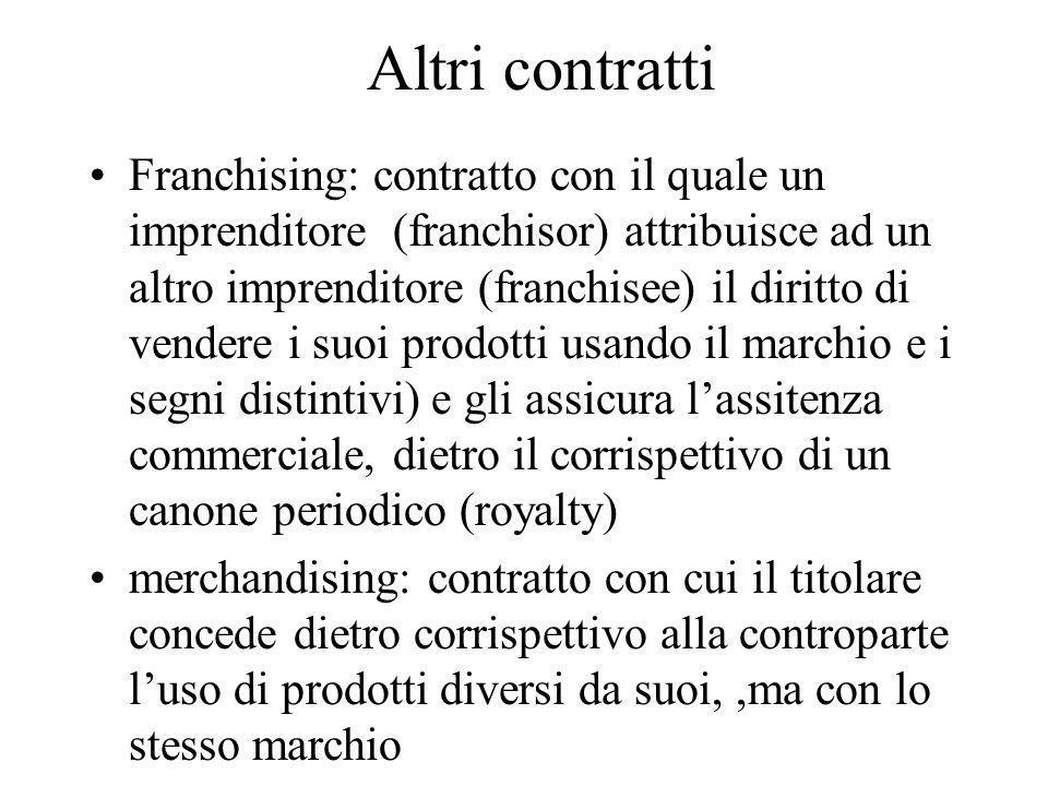 Altri contratti Franchising: contratto con il quale un imprenditore (franchisor) attribuisce ad un altro imprenditore (franchisee) il diritto di vende