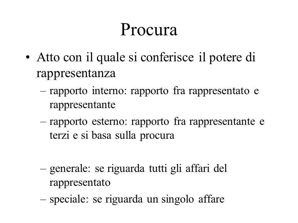 Procura Atto con il quale si conferisce il potere di rappresentanza –rapporto interno: rapporto fra rappresentato e rappresentante –rapporto esterno: