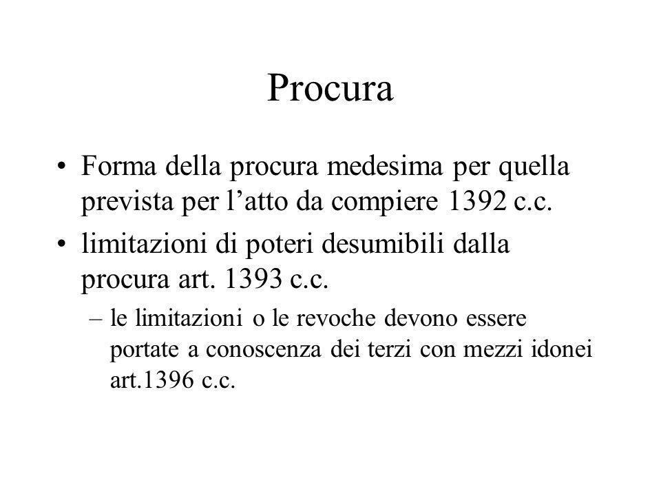 Procura Forma della procura medesima per quella prevista per latto da compiere 1392 c.c. limitazioni di poteri desumibili dalla procura art. 1393 c.c.
