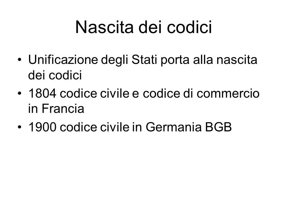 Nascita dei codici Unificazione degli Stati porta alla nascita dei codici 1804 codice civile e codice di commercio in Francia 1900 codice civile in Germania BGB