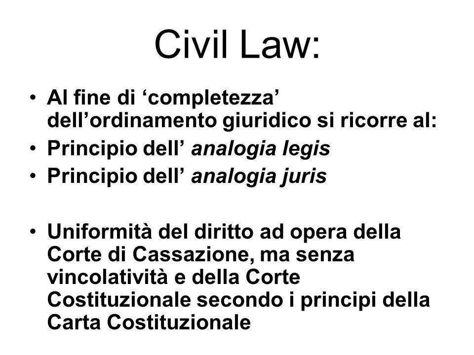 Civil Law: Al fine di completezza dellordinamento giuridico si ricorre al: Principio dell analogia legis Principio dell analogia juris Uniformità del diritto ad opera della Corte di Cassazione, ma senza vincolatività e della Corte Costituzionale secondo i principi della Carta Costituzionale