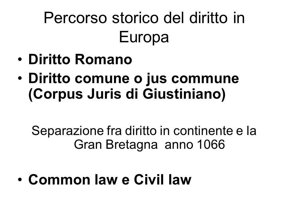 Percorso storico del diritto in Europa Diritto Romano Diritto comune o jus commune (Corpus Juris di Giustiniano) Separazione fra diritto in continente e la Gran Bretagna anno 1066 Common law e Civil law