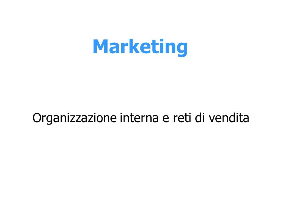 Marketing Organizzazione interna e reti di vendita