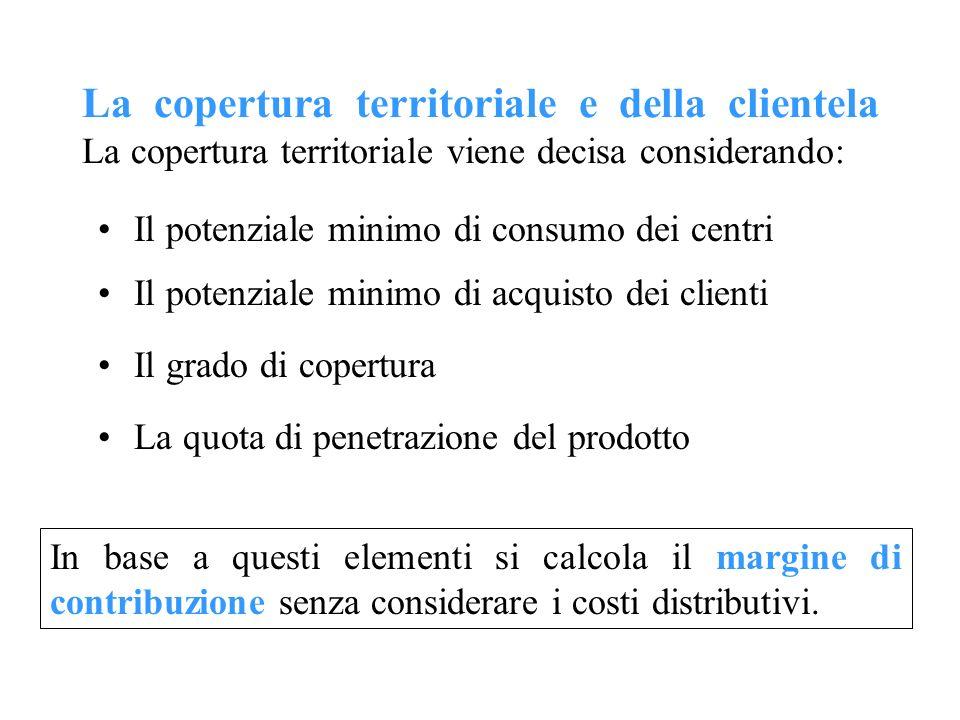 La copertura territoriale e della clientela La copertura territoriale viene decisa considerando: Il potenziale minimo di consumo dei centri Il potenzi