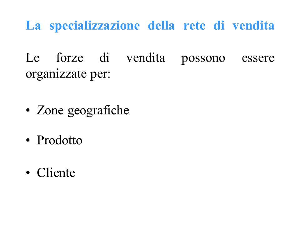 La specializzazione della rete di vendita Le forze di vendita possono essere organizzate per: Zone geografiche Prodotto Cliente