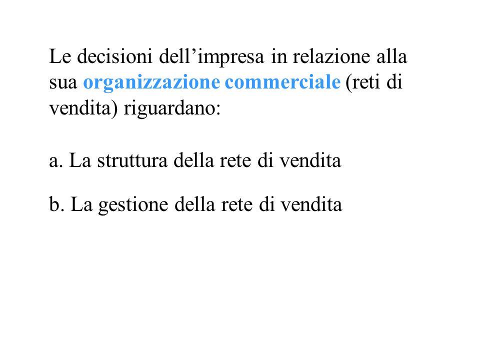 Le decisioni dellimpresa in relazione alla sua organizzazione commerciale (reti di vendita) riguardano: a. La struttura della rete di vendita b. La ge