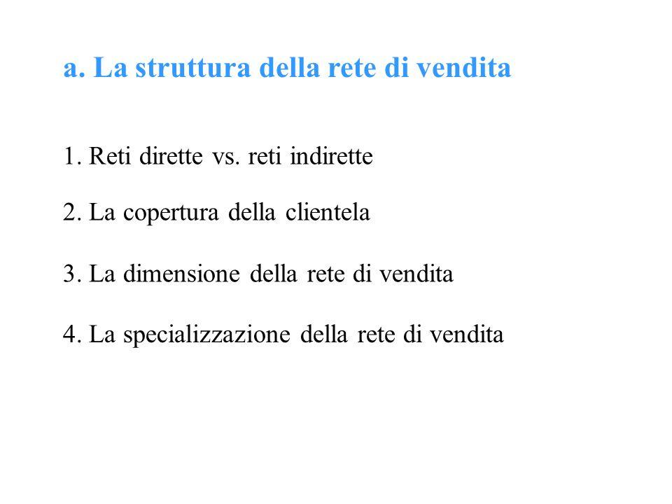 1. Reti dirette vs. reti indirette 2. La copertura della clientela 3. La dimensione della rete di vendita 4. La specializzazione della rete di vendita