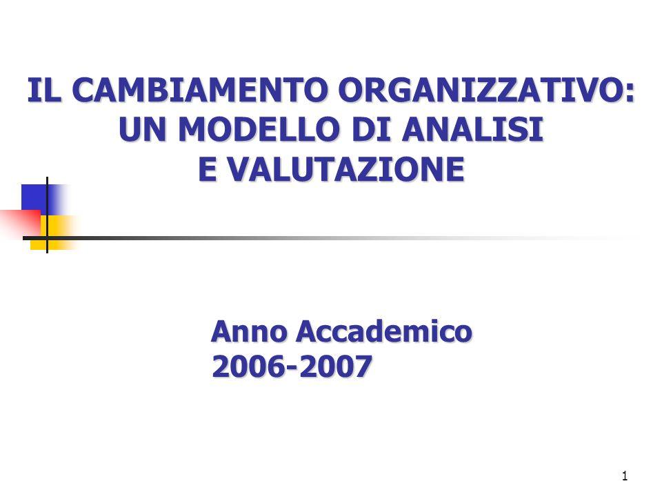 1 IL CAMBIAMENTO ORGANIZZATIVO: UN MODELLO DI ANALISI E VALUTAZIONE Anno Accademico 2006-2007