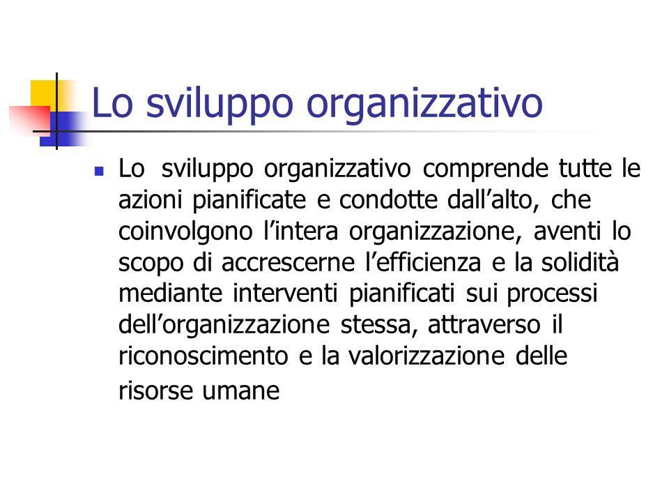 Lo sviluppo organizzativo Lo sviluppo organizzativo comprende tutte le azioni pianificate e condotte dallalto, che coinvolgono lintera organizzazione, aventi lo scopo di accrescerne lefficienza e la solidità mediante interventi pianificati sui processi dellorganizzazione stessa, attraverso il riconoscimento e la valorizzazione delle risorse umane