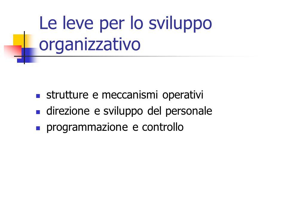 Le leve per lo sviluppo organizzativo strutture e meccanismi operativi direzione e sviluppo del personale programmazione e controllo