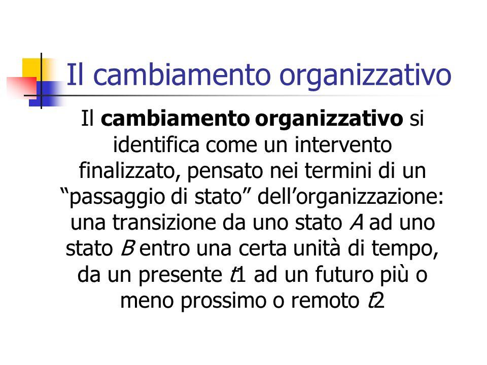 Il cambiamento organizzativo Il cambiamento organizzativo si identifica come un intervento finalizzato, pensato nei termini di un passaggio di stato dellorganizzazione: una transizione da uno stato A ad uno stato B entro una certa unità di tempo, da un presente t1 ad un futuro più o meno prossimo o remoto t2