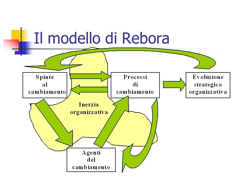 Il modello di Rebora