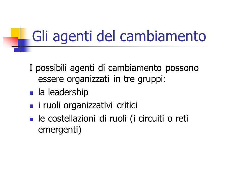 Gli agenti del cambiamento I possibili agenti di cambiamento possono essere organizzati in tre gruppi: la leadership i ruoli organizzativi critici le costellazioni di ruoli (i circuiti o reti emergenti)