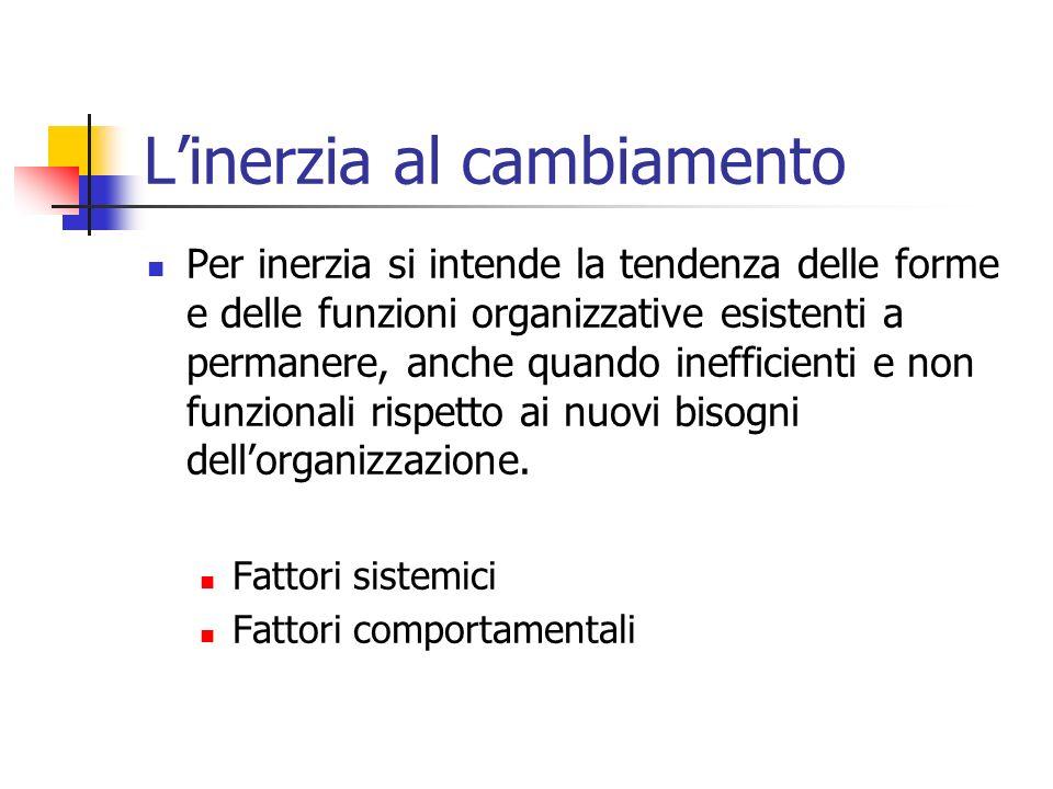 Linerzia al cambiamento Per inerzia si intende la tendenza delle forme e delle funzioni organizzative esistenti a permanere, anche quando inefficienti e non funzionali rispetto ai nuovi bisogni dellorganizzazione.