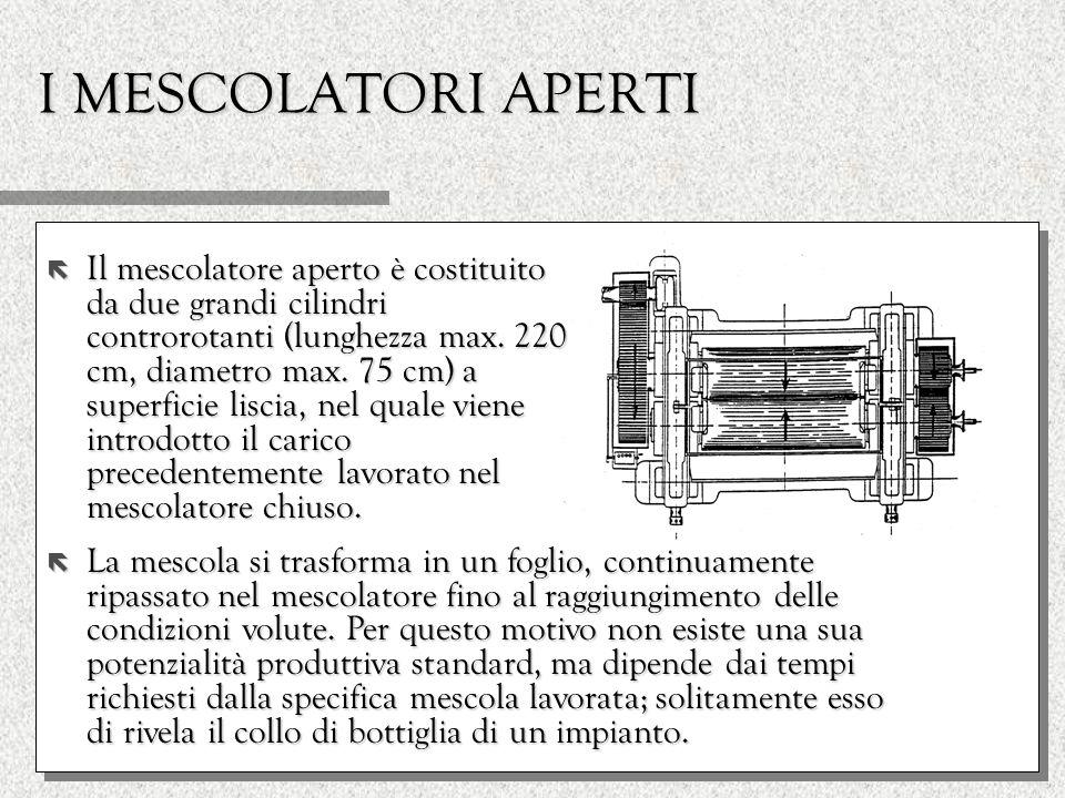 I MESCOLATORI APERTI ë Il mescolatore aperto è costituito da due grandi cilindri controrotanti (lunghezza max. 220 cm, diametro max. 75 cm) a superfic