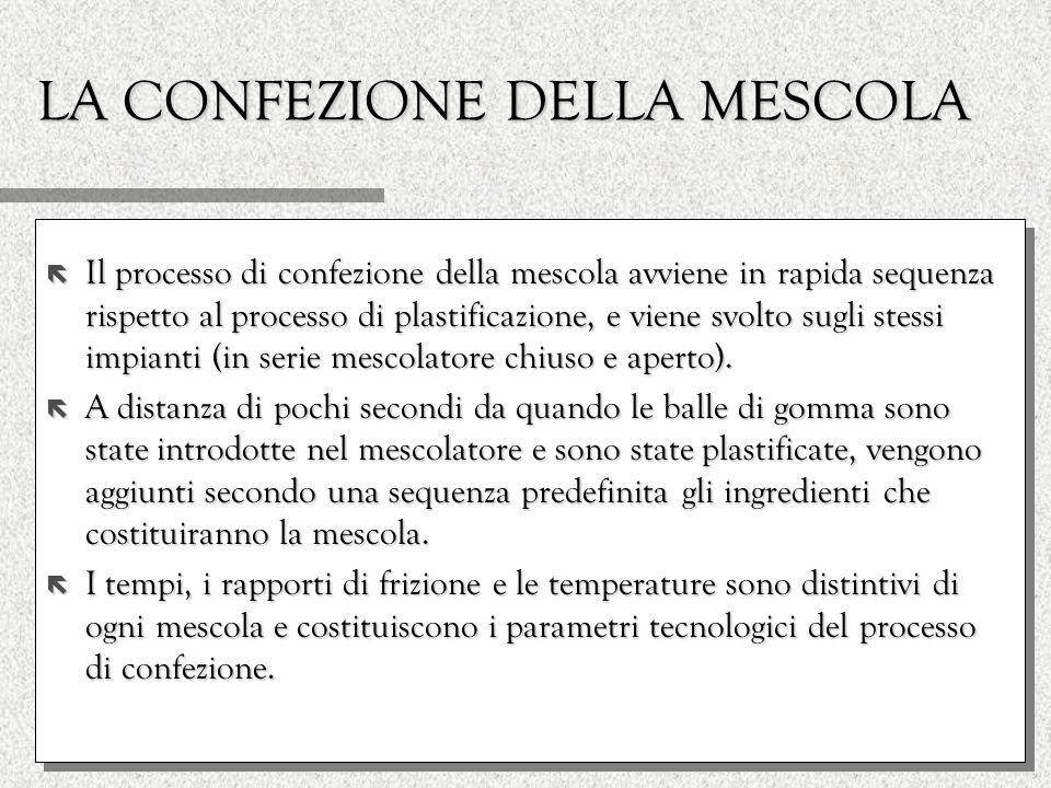 LA CONFEZIONE DELLA MESCOLA ë Il processo di confezione della mescola avviene in rapida sequenza rispetto al processo di plastificazione, e viene svol