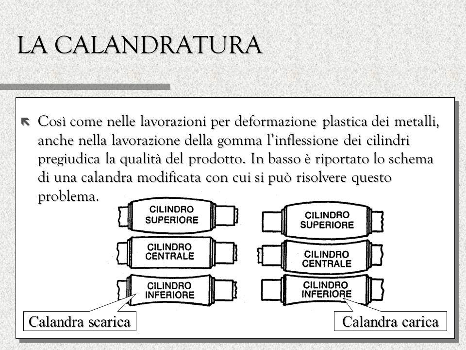 LA CALANDRATURA ë Così come nelle lavorazioni per deformazione plastica dei metalli, anche nella lavorazione della gomma linflessione dei cilindri pre