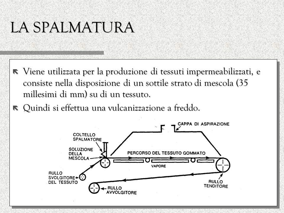LA SPALMATURA ë Viene utilizzata per la produzione di tessuti impermeabilizzati, e consiste nella disposizione di un sottile strato di mescola (35 mil