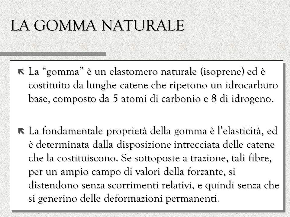 LA GOMMA NATURALE ë La gomma è un elastomero naturale (isoprene) ed è costituito da lunghe catene che ripetono un idrocarburo base, composto da 5 atom