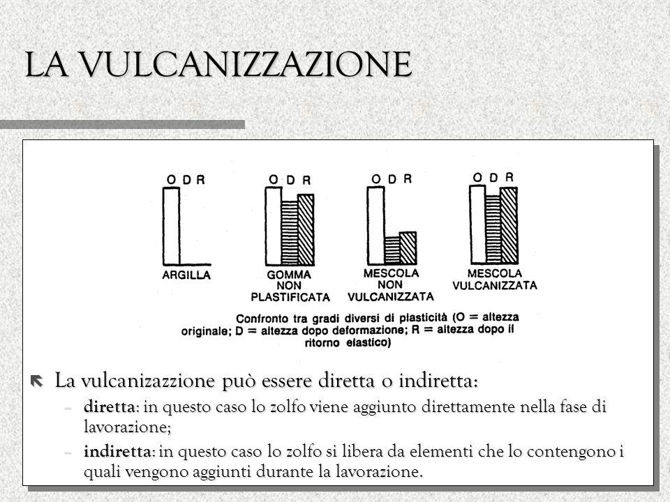 LA VULCANIZZAZIONE ë La vulcanizazzione può essere diretta o indiretta: – diretta : in questo caso lo zolfo viene aggiunto direttamente nella fase di