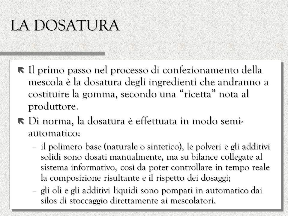 LA DOSATURA ë Il primo passo nel processo di confezionamento della mescola è la dosatura degli ingredienti che andranno a costituire la gomma, secondo