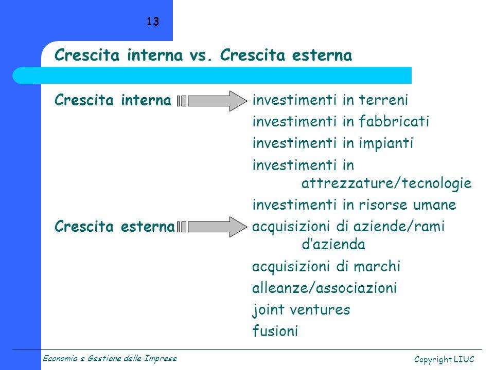 Economia e Gestione delle Imprese Copyright LIUC 13 Crescita interna vs.