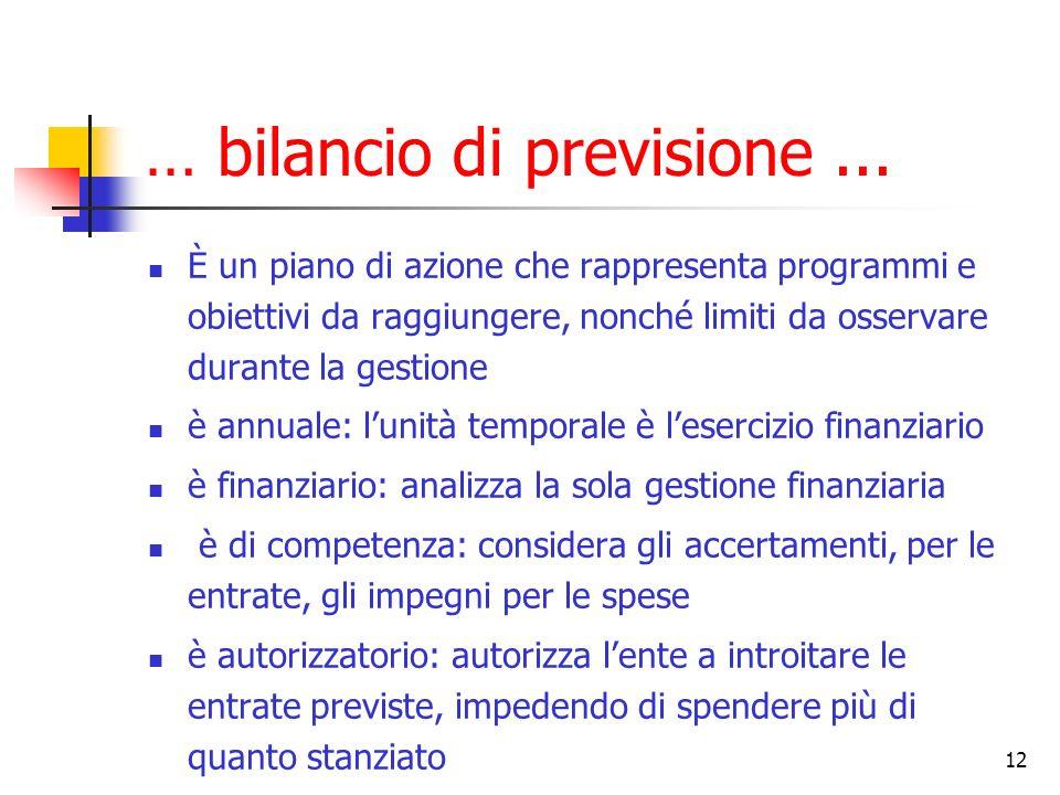 12 … bilancio di previsione... È un piano di azione che rappresenta programmi e obiettivi da raggiungere, nonché limiti da osservare durante la gestio