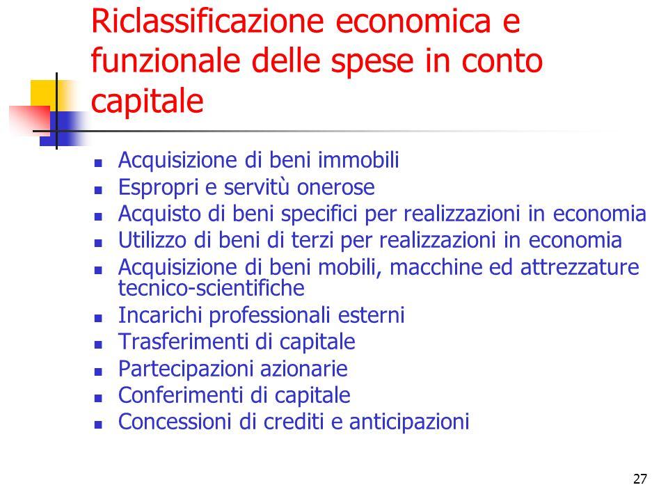 27 Riclassificazione economica e funzionale delle spese in conto capitale Acquisizione di beni immobili Espropri e servitù onerose Acquisto di beni sp