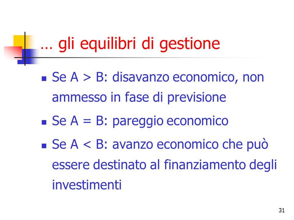 31 … gli equilibri di gestione Se A > B: disavanzo economico, non ammesso in fase di previsione Se A = B: pareggio economico Se A < B: avanzo economic