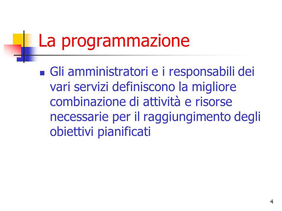 4 La programmazione Gli amministratori e i responsabili dei vari servizi definiscono la migliore combinazione di attività e risorse necessarie per il