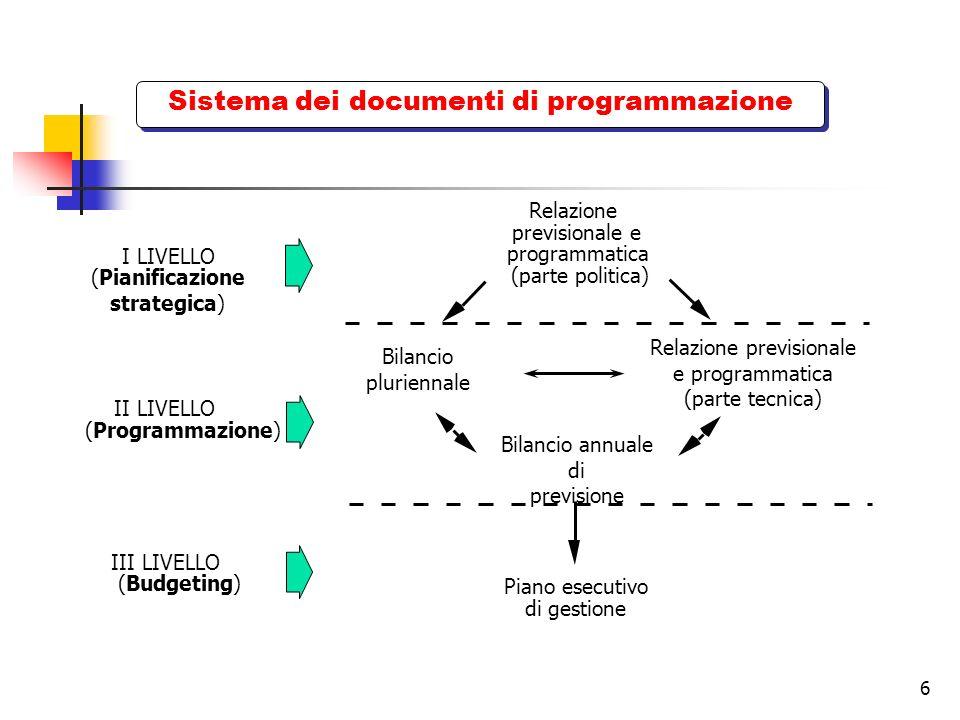 6 Sistema dei documenti di programmazione Relazione previsionale e programmatica (parte politica) Bilancio annuale di previsione Piano esecutivo di ge