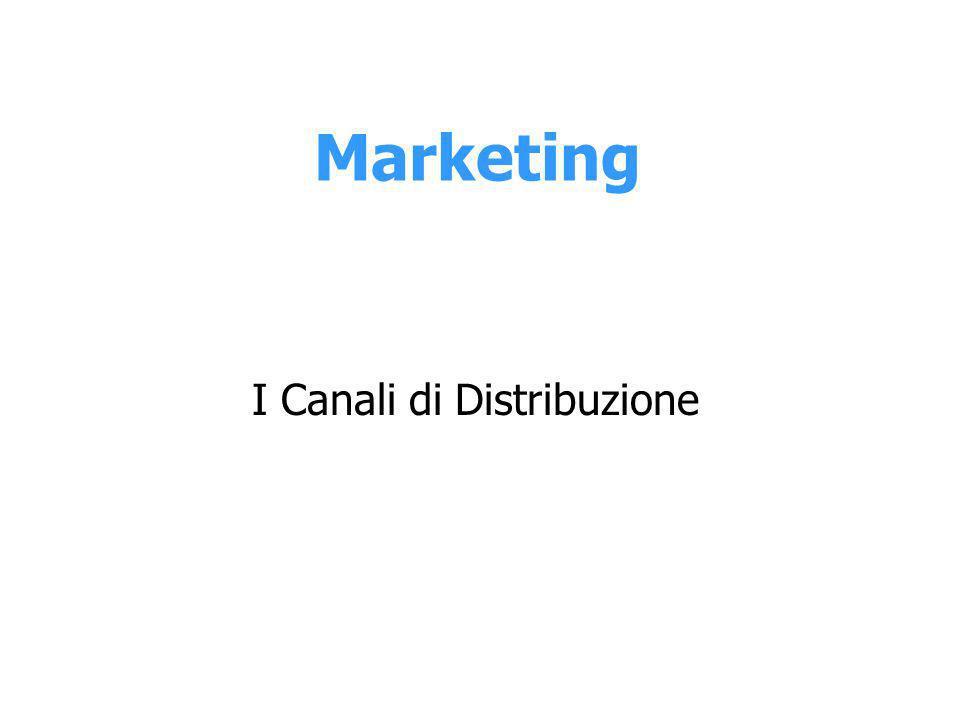 Marketing I Canali di Distribuzione