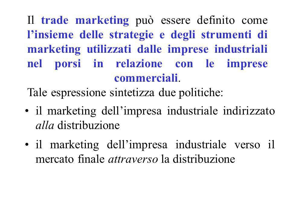 Il trade marketing può essere definito come linsieme delle strategie e degli strumenti di marketing utilizzati dalle imprese industriali nel porsi in