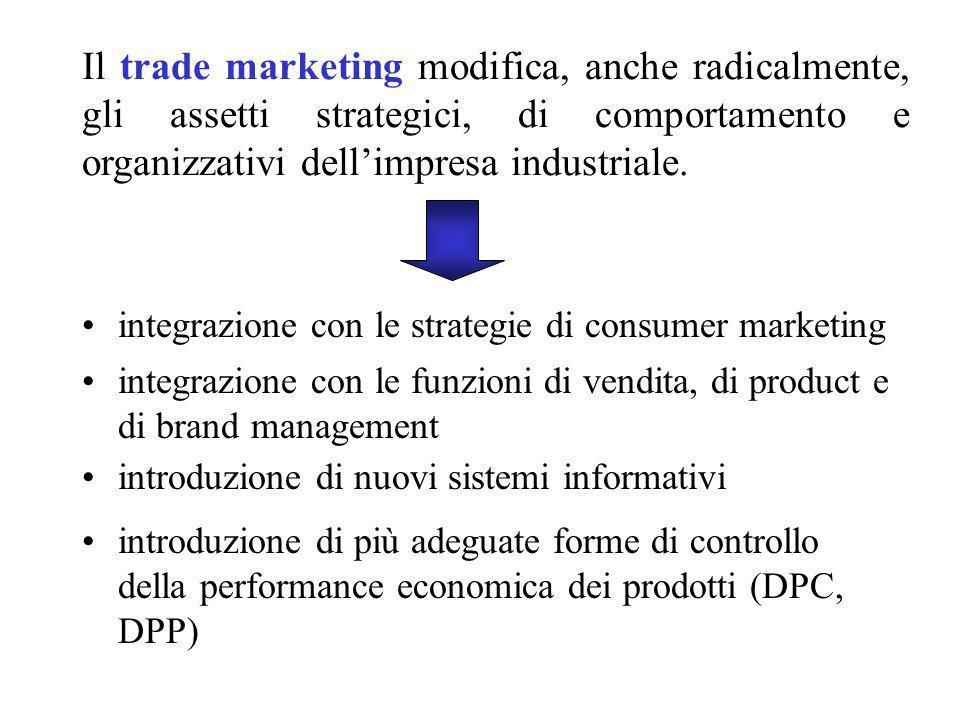 Il trade marketing modifica, anche radicalmente, gli assetti strategici, di comportamento e organizzativi dellimpresa industriale. integrazione con le