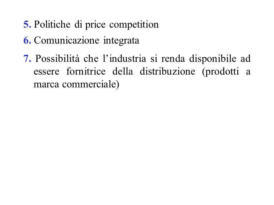 5. Politiche di price competition 6. Comunicazione integrata 7. Possibilità che lindustria si renda disponibile ad essere fornitrice della distribuzio