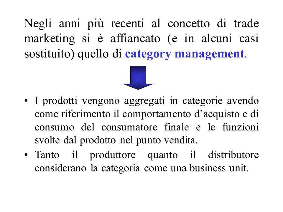 Negli anni più recenti al concetto di trade marketing si è affiancato (e in alcuni casi sostituito) quello di category management. I prodotti vengono